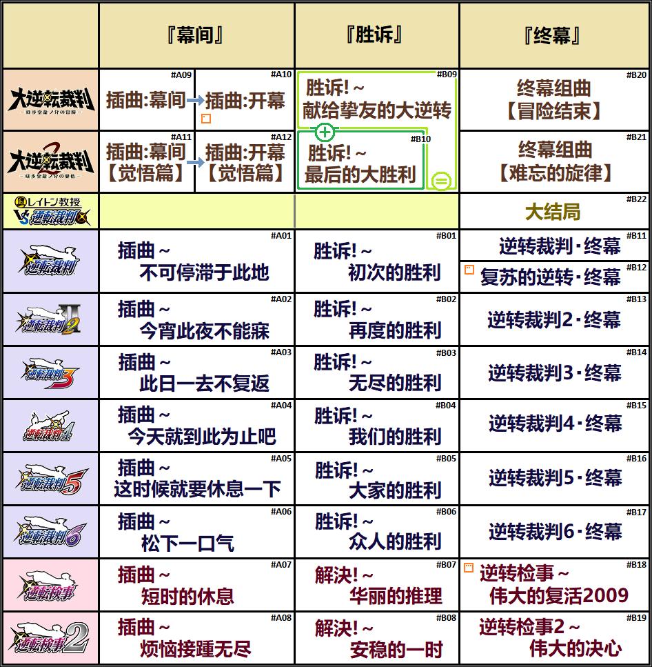 5#幕间·胜诉·终幕.png