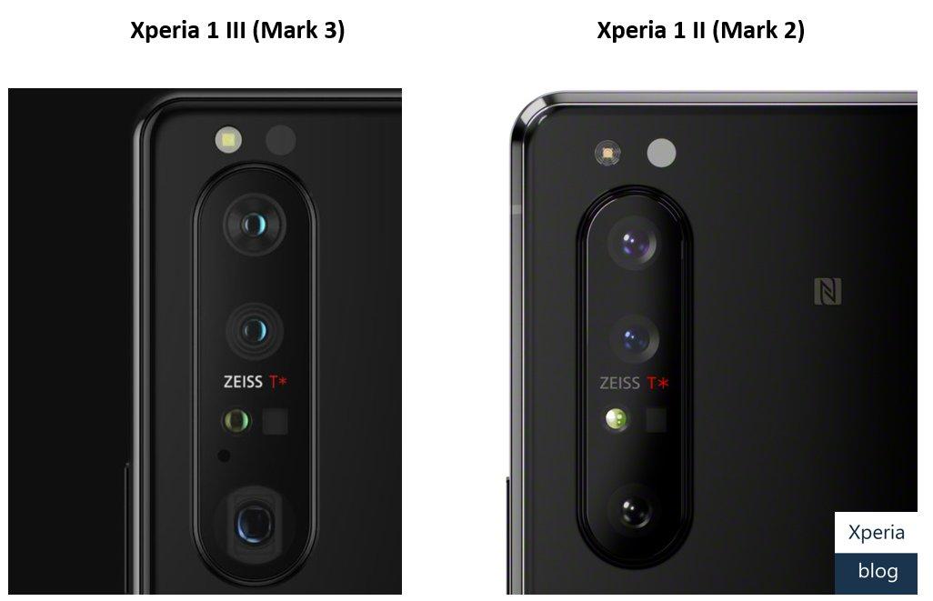 Xperia-1-III-periscope-camera.png